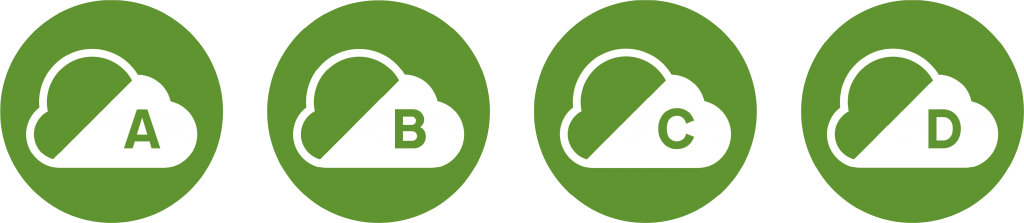 4 icons showing the white cloud in the green circle of a Clean Air Zone with each lettered A to D denoting the type of vehicles that are charged in the zone